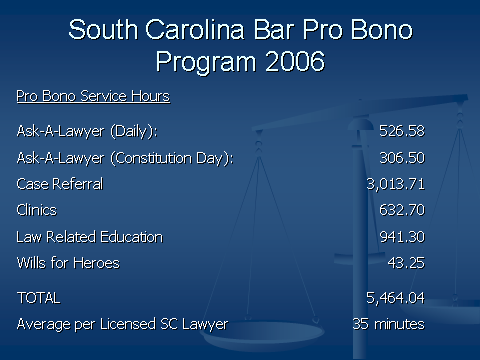 sc-bar-pro-bono-program-2006