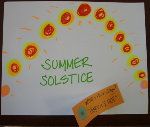Summer Solstice: Famously Hot