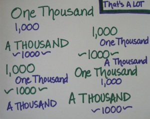 1,000: That's a LOT